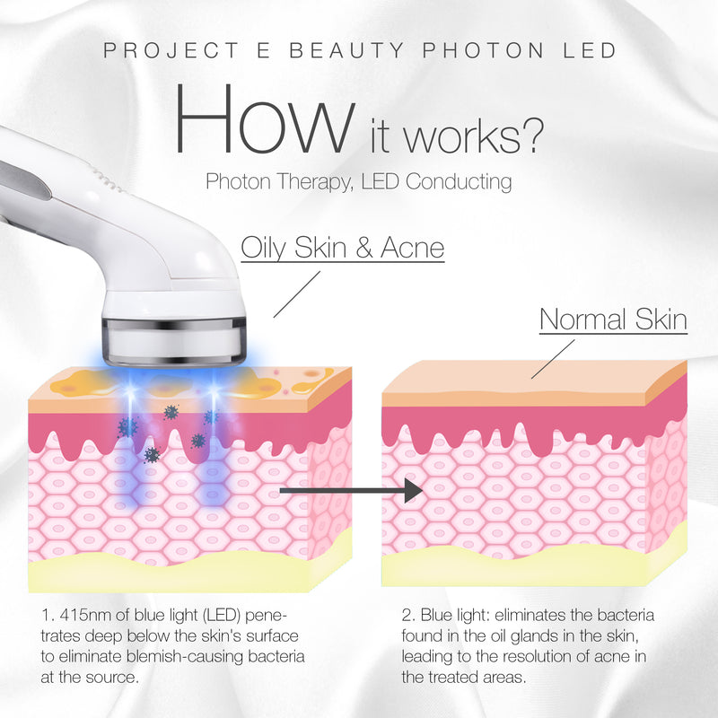 Blue LED+ Acne Light Therapy | 415nm Blue Photon LED Therapy Acne Spot Scars Removal Reduce Inflammation Reduce Inflammation Improving Sensitive Skin Calming Anti Bacteria Treatment Facial Device - project-e-beauty