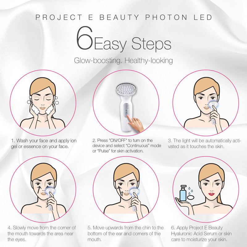 Project E Beauty Blue Light 415nm Photon LED Therapy Suitable for Skin Smoothing Reduce Inflammation Acne Treatment Facial Device - project-e-beauty