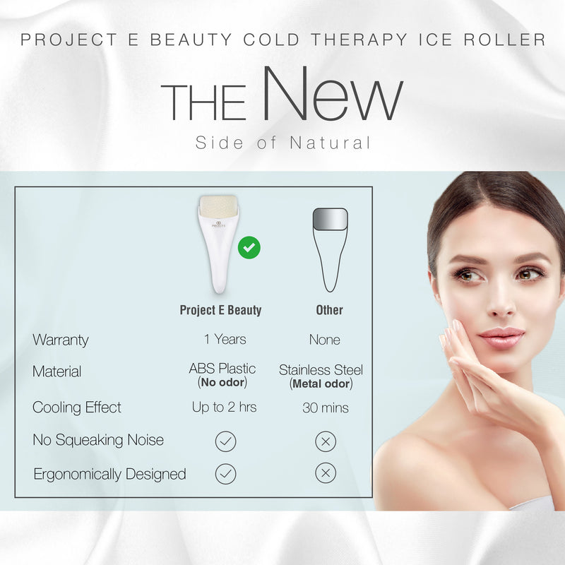 Ice Roller Massager for Face Eye Body Massage Under Eye Puffiness Brightening Cooling Therapy Cool Roller Skin Tightening Skin Care Reduce Wrinkles Dark Circles Muscle Soreness Pain Relief Redness Inflammation