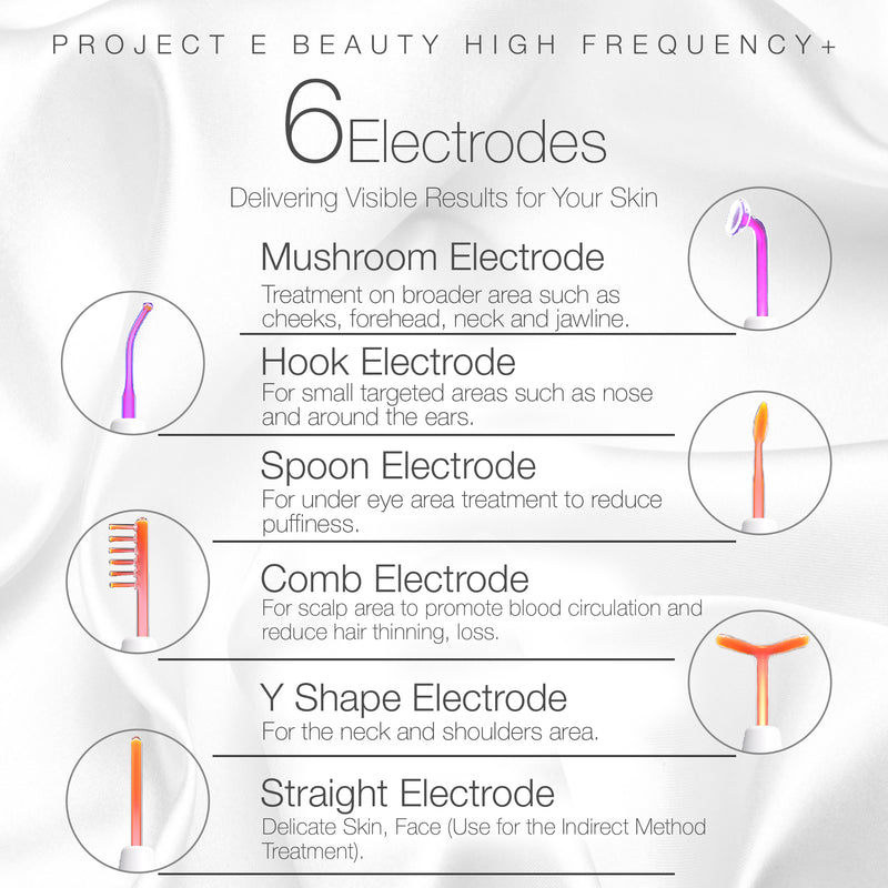 6 Electrodes Argon Gas Violet and Neon Gas Orange High Frequency D'arsonval Facial Treatment for Aging Skin Shrink pores Spot Beauty Therapy Device