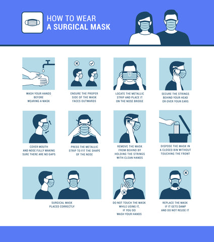 how to safely wear and remove mask sign wise