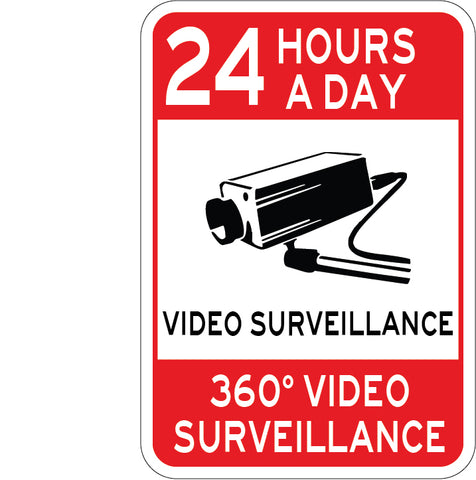 360 Degree Video Surveillance