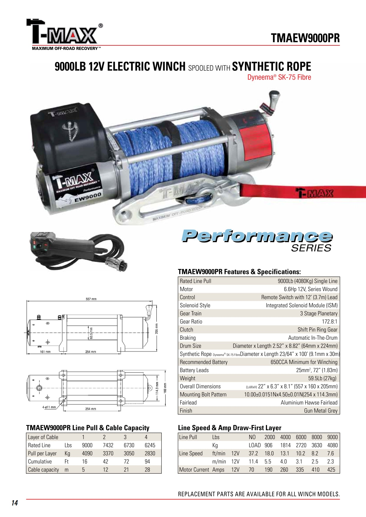 after sales support is paramount to t-max, so rest assured when  purchasing a t-max winch you'll be taken care of well beyond your purchase  date