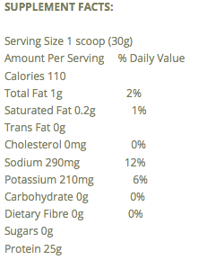Vegetarian Protein by Interactive Nutrition (600g)