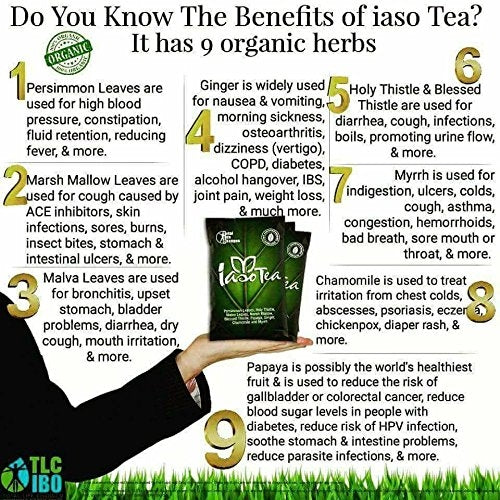 Iaso Tea 4-pack - Available for Immediate Shipping