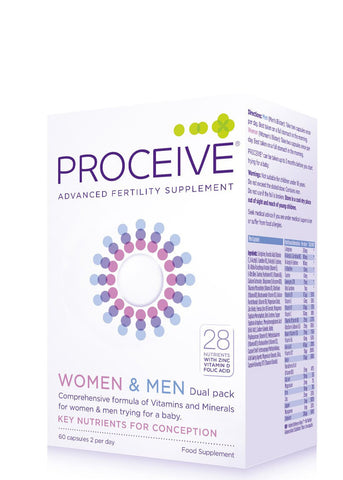 Proceive Women and Men