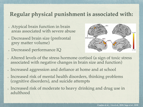 Consequences of regular physical punishment