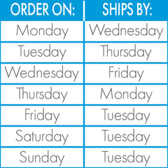 Distinctivs Order On Ships By Chart