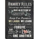 Mini Prints Chalk Art - Family Rules