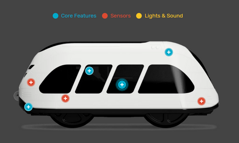 Intelino Smart train sensor list
