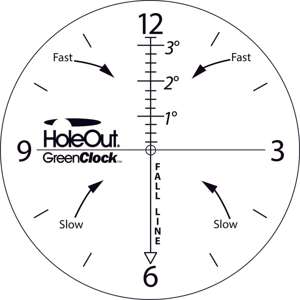 The HoleOut GreenClock™