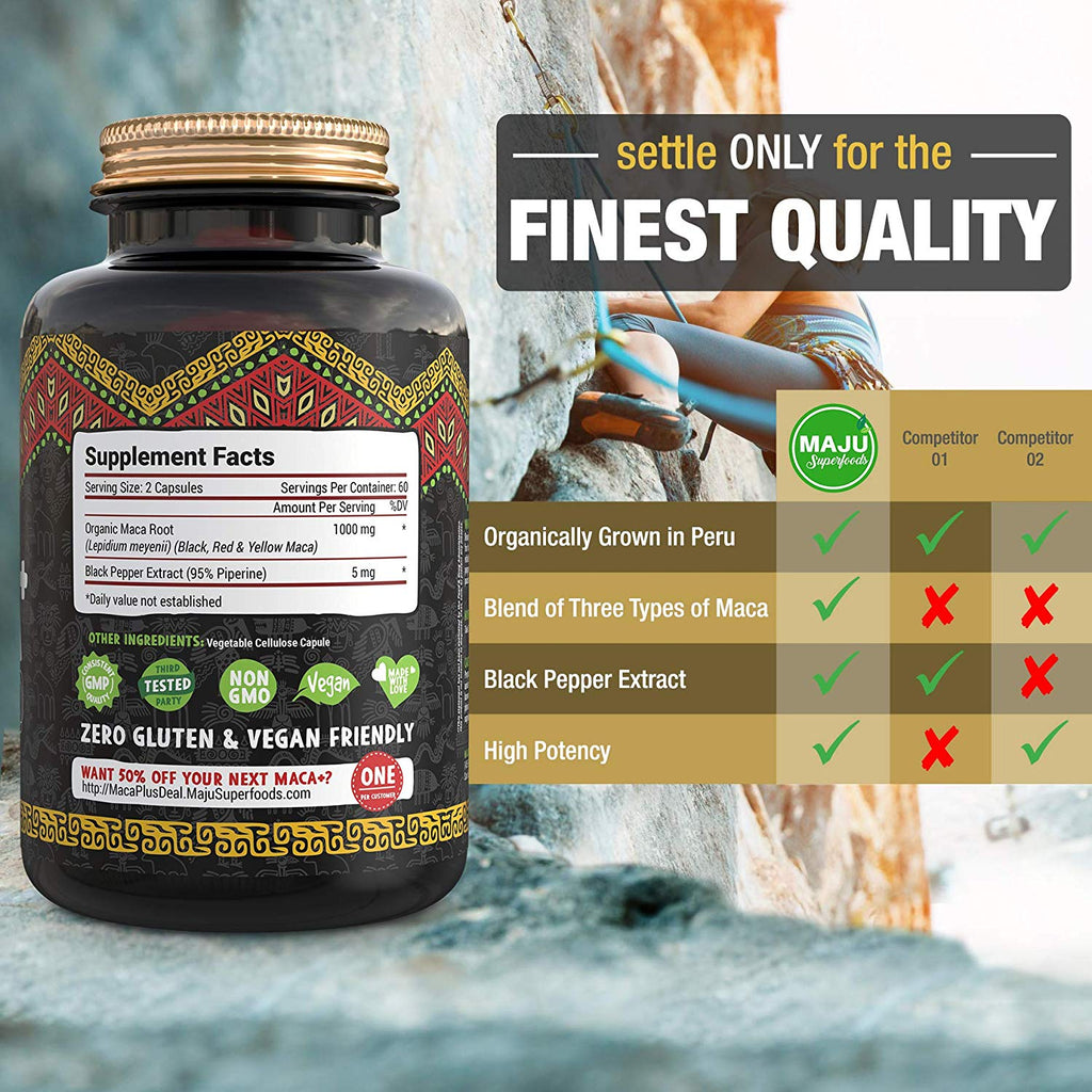 Maca Capsules, Strongest Red, Yellow & Black Organic Root Powder with Black Pepper Extract - Maju Superfoods