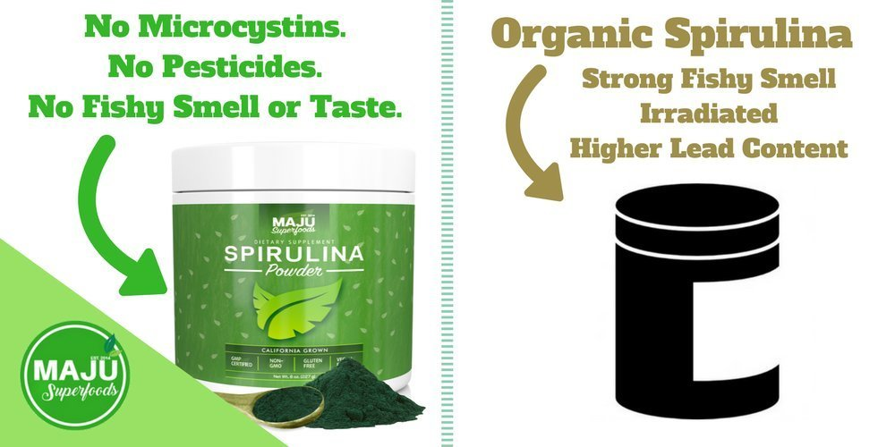 MAJU's Spirulina Powder: California Grown, Non-Irradiated, Non-GMO (8oz)