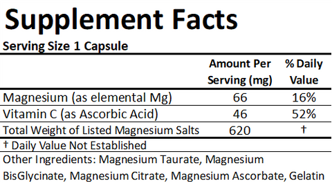Supplements - Magnesium
