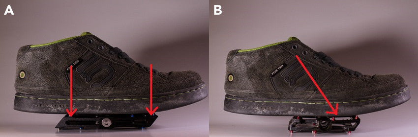 Side by side comparison of a popular mountain bike shoe positioned on a Catalyst Pedal vs. a conventional platform bike pedal