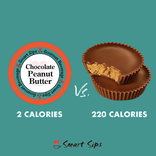smart sips coffee chocolate peanut butter keurig kcup