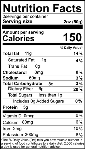 Low Carb Keto Bread Nutrition Facts