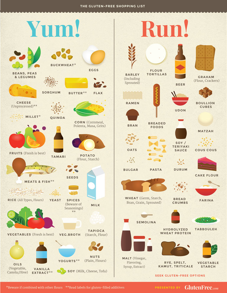 gluten free foods list hong kong
