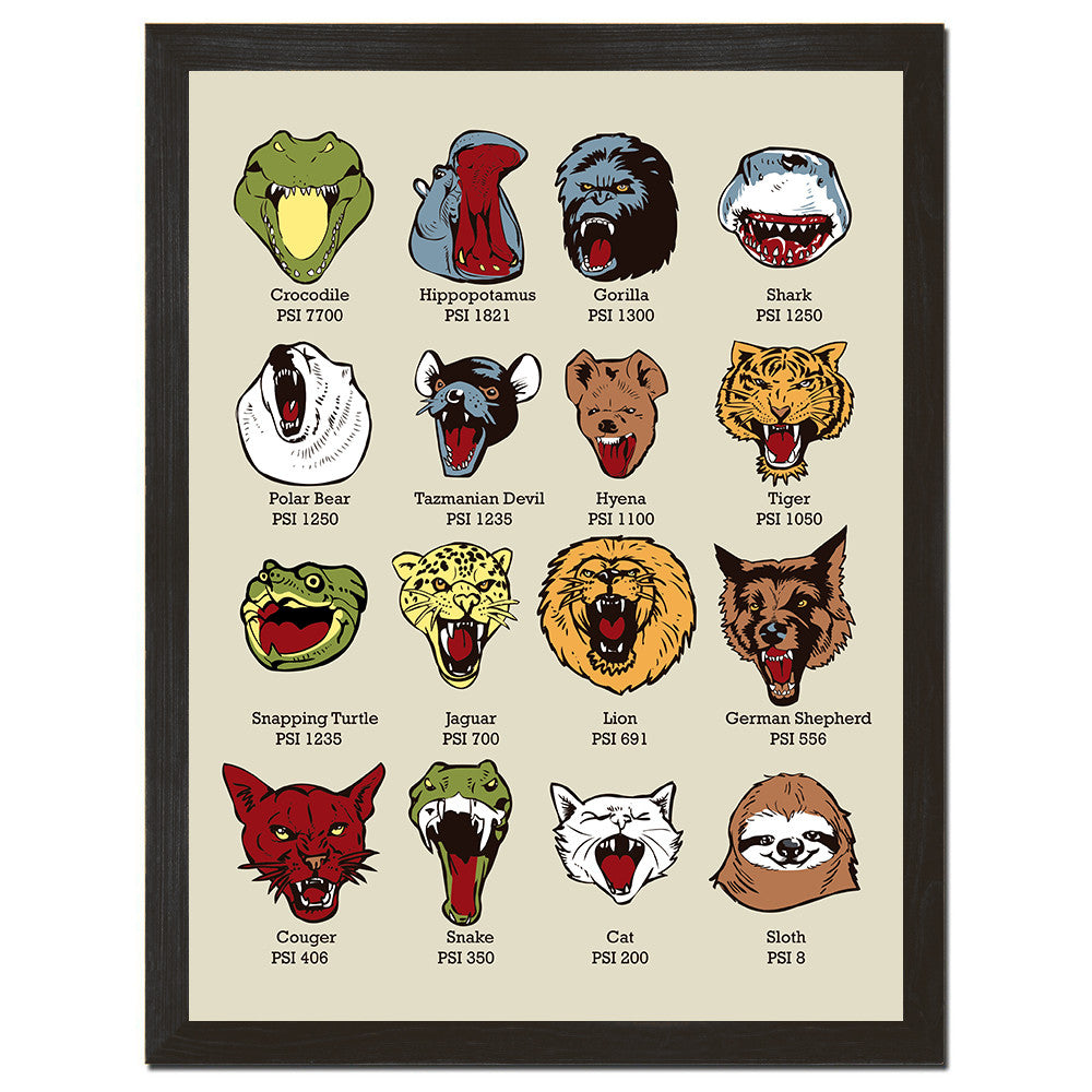 Know Your Chomps Art Print