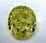 2.50ct Fancy Yellow Loose Diamond Oval 900,000 GIA certified Diamonds