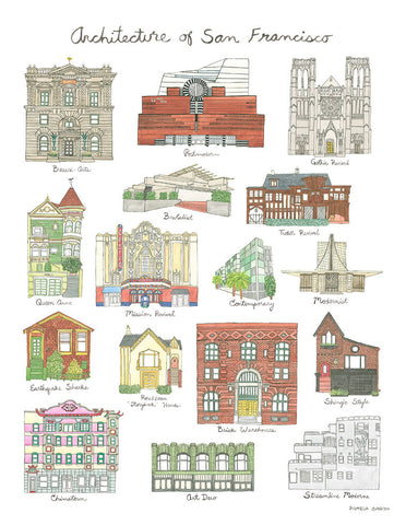Architecture of San Francisco 11x14 Print