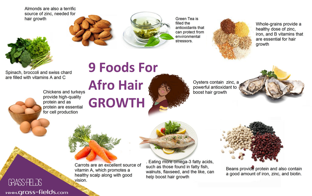 Vegetables Contain Zinc 9 foods to help grow afro curly hair grass fields let us know in the comments below if you know of any other foods that are great for hair growth wed love to hear from you grass fields fans can hear more workwithnaturefo
