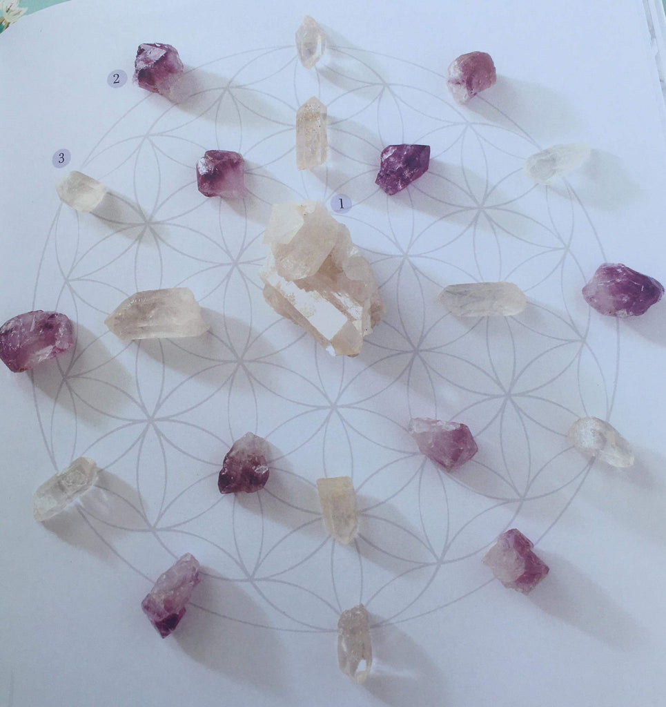 Guest Blog by Joanne!! How to make a crystal grid! 💎