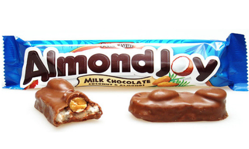 Almond Joy Candy Bar-Top 10 Candies from the 1940's