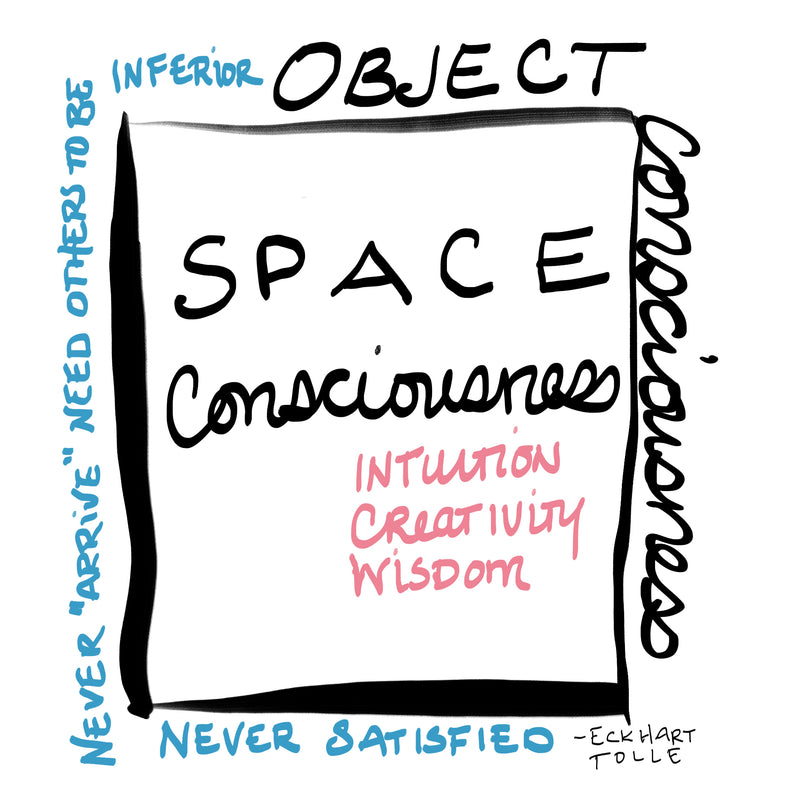 Object Consciousness vs. Space Consciousness