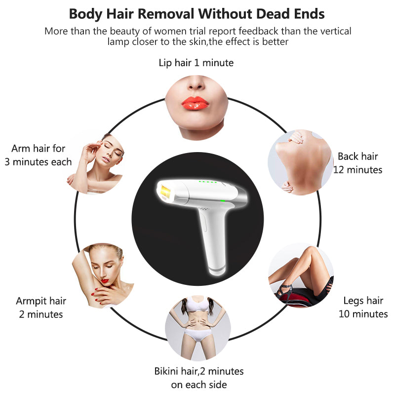 Uses For Laser Epilator Hair Removal Machine