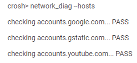 Google URLs for access to SmartSign2go services