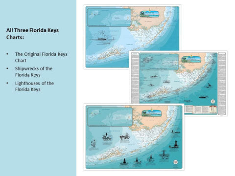 The Original Florida Keys Chart
