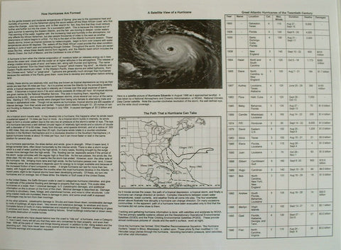 Laminated Hurricane Tracking Chart with Dry Erase Pen