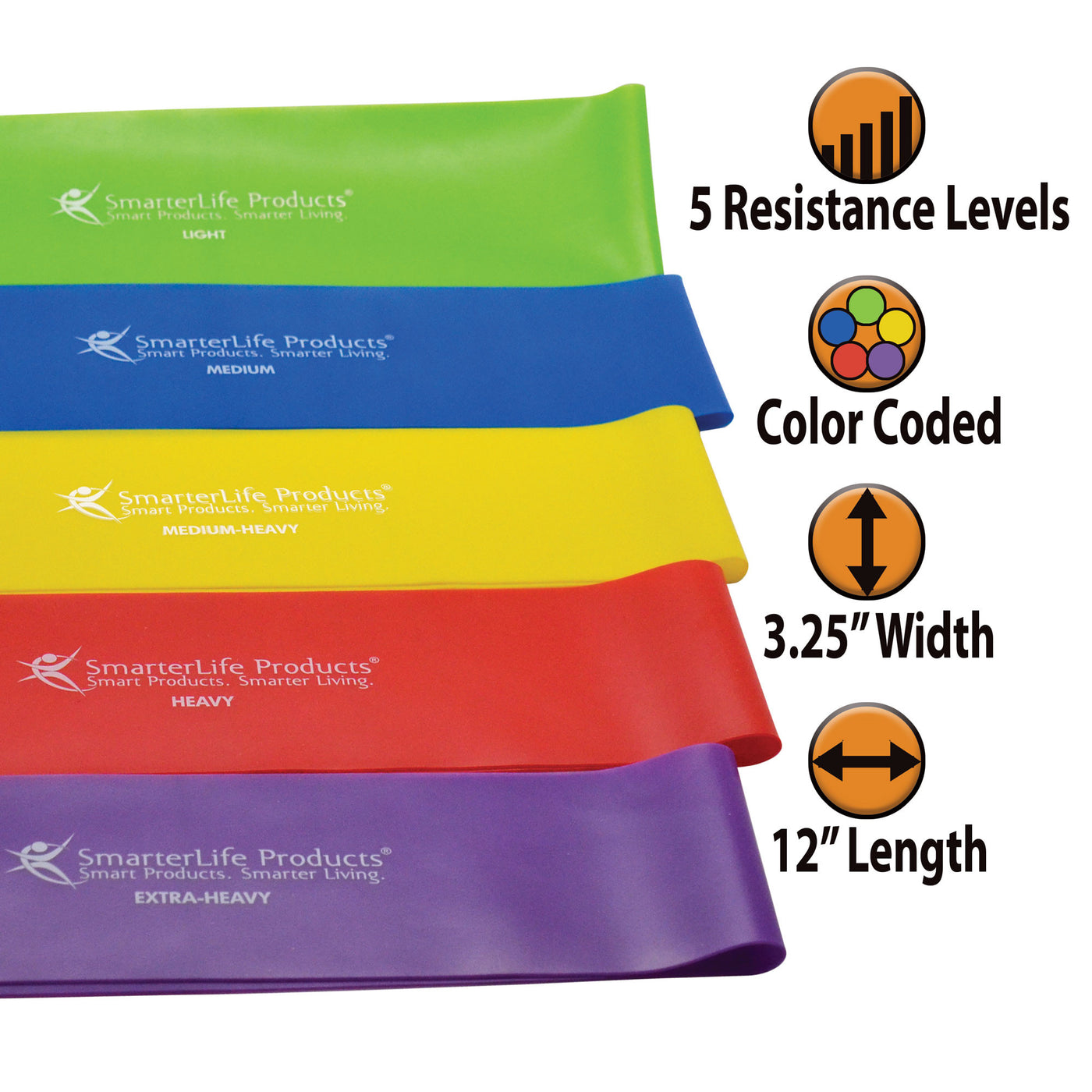 SmarterLife Resistance Loop Bands