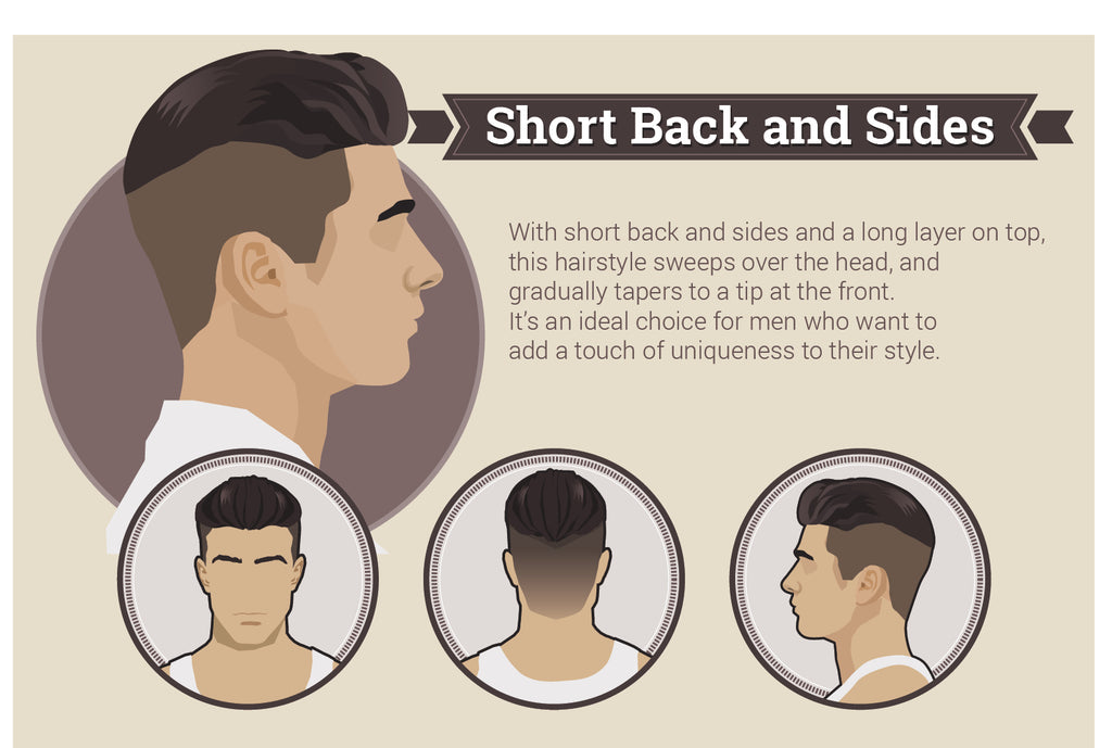 2015 Trendiest Hairstyles with Pomade for guys - Kudos Pomade ...