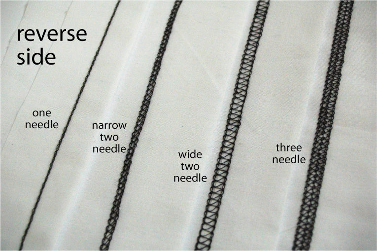 Polyester Thread / Overlocking Thread