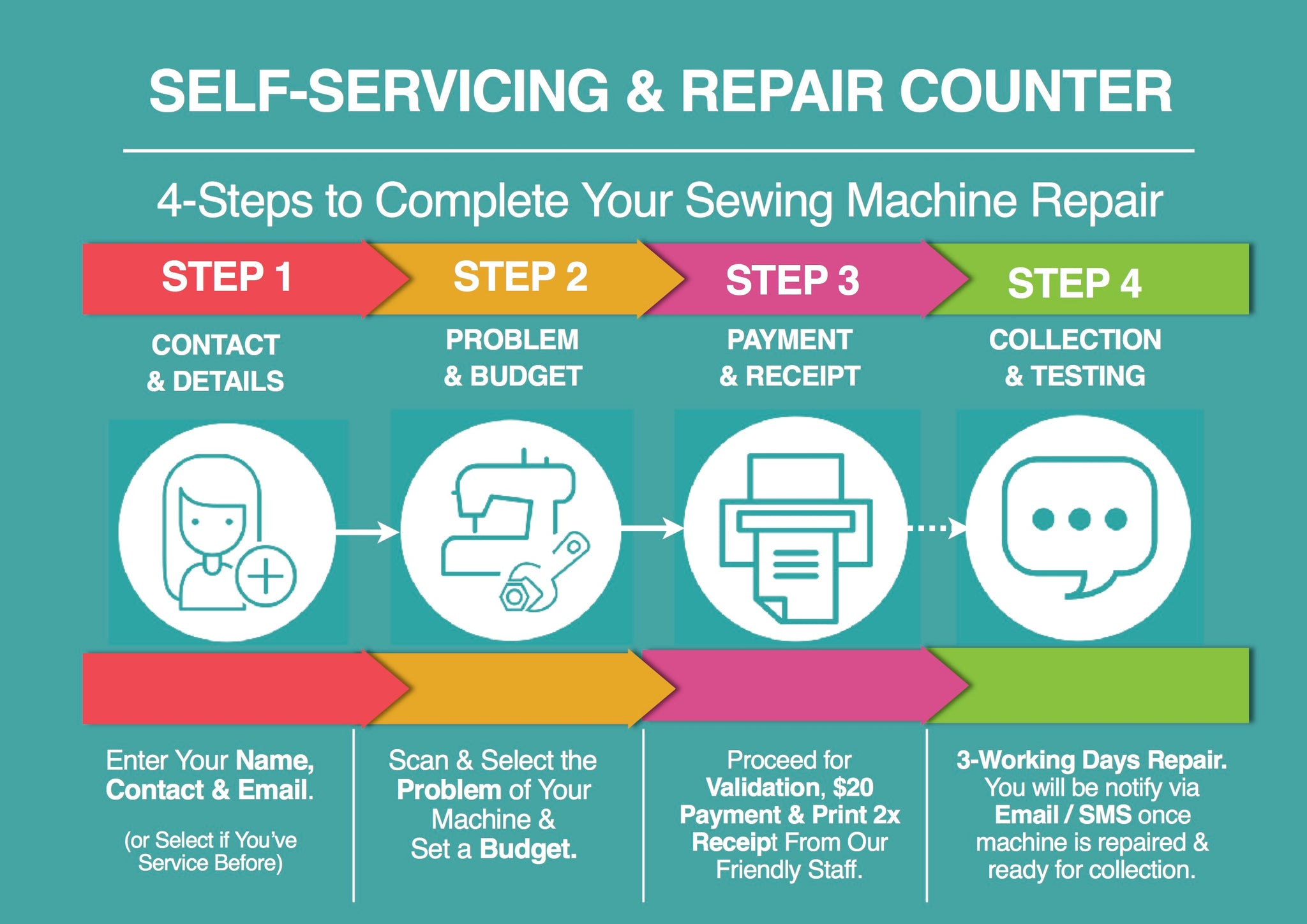 Self-Service Page - SewingGuru.com by Ban Soon