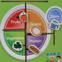 MyPlate Wall Pathfinder Toy