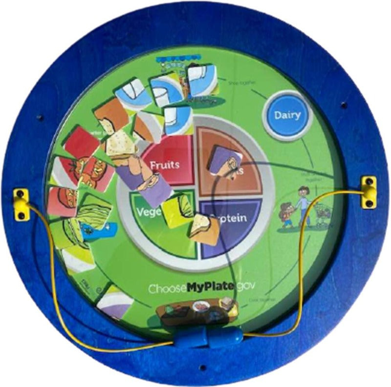 myplate wall toy