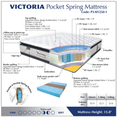 VICTORIA Pocket Coil Mattress
