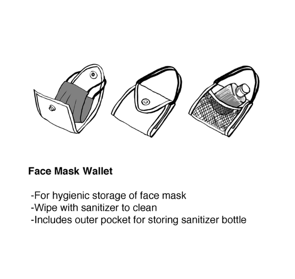 'Newspaper' Face Mask Wallet