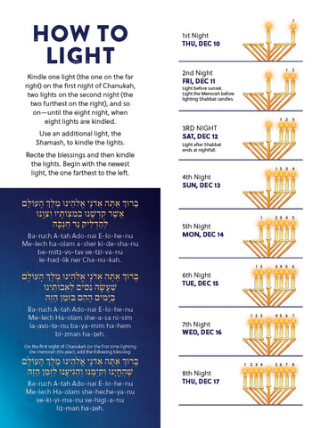 Chanukah Inspiration + How to Light guide