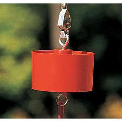Red Ant Trap