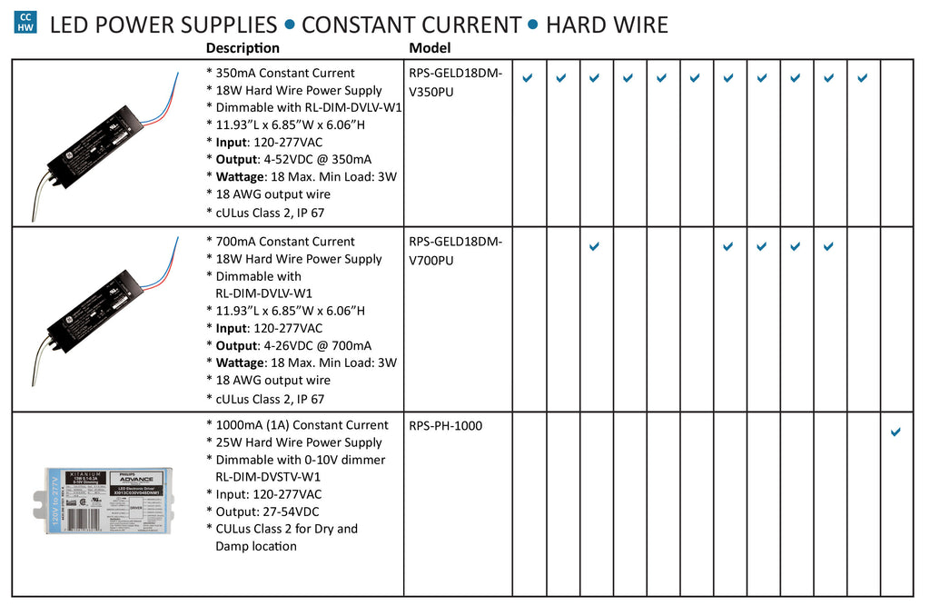 LED Power Supplies - Constant Current - Hard wire