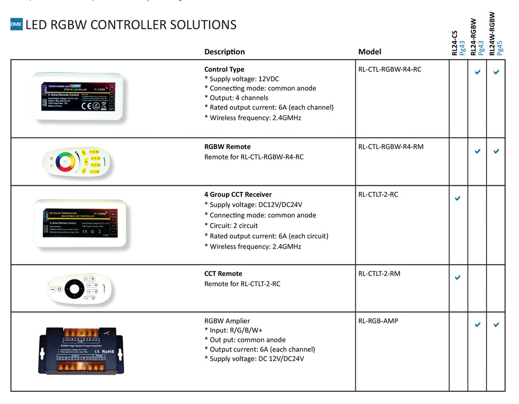 LED RGBW Controller Solutions