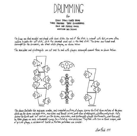 Drumming (New 2LP)