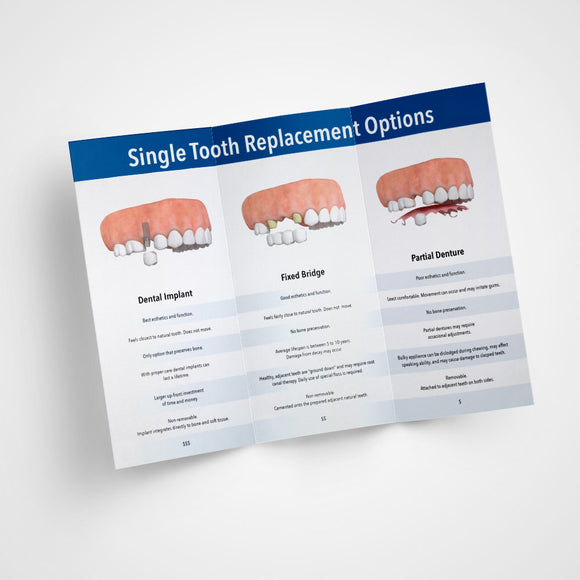 Implant Treatment Presentation Aides