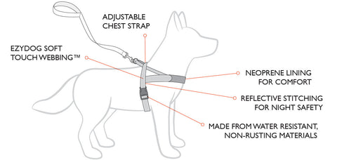 quick fit harness ezydog