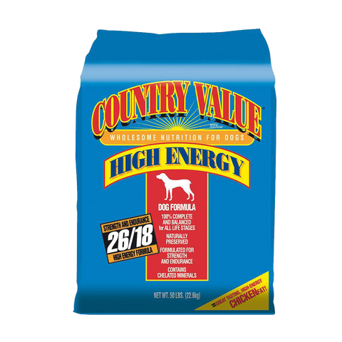 Country Value High Energy