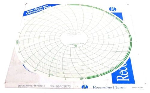 100 NIB GRAPHIC CONTROLS 00402073 RECORDING CHARTS FIT TO HAYS/REPUBLIC 60-200